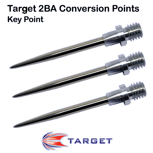 Target Conversion Points